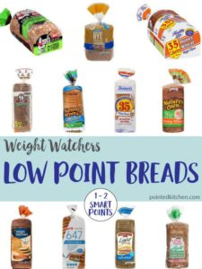 A collage of low point breads