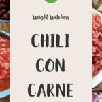 Ingredients needed to make chili con carne