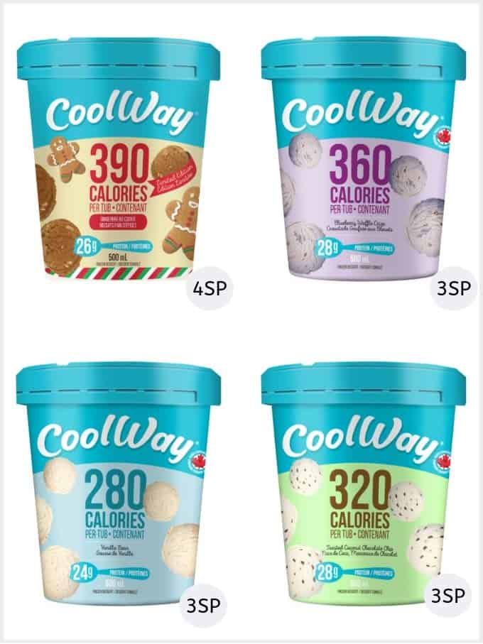 A selection of Coolway ice creams | Low SmartPoint ice creams weight watchers