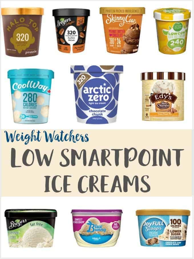 A sselection of Low Point Ice Creams weight watchers