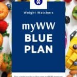 A mix of different fruits on a white background with the text 'myWW Blue Plan' overlaid