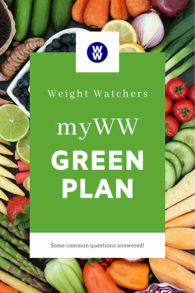 A picture of vegetables on a table with a text overlay stating myWW Green plan.